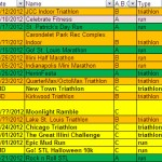 2012 Race Schedule Part 1: Scheduling How To's