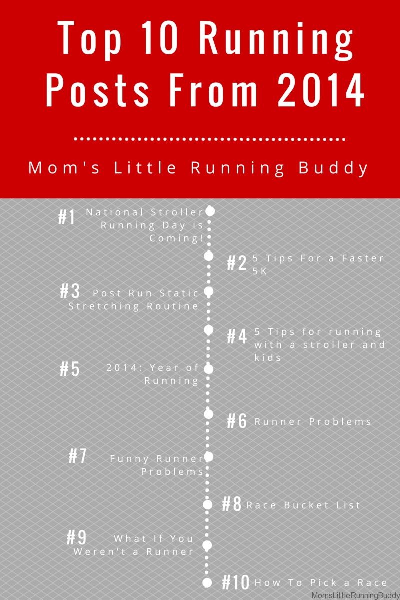 Top 10 Running Blog Posts