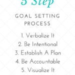 Five Step Goal Setting Plan